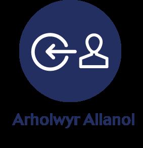 Arholwyr Allanol